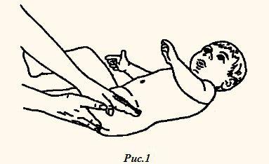 Техника массажа